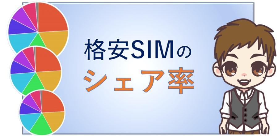 格安SIMのシェア率