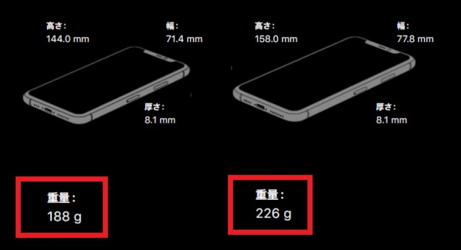 iPhone11ProとiPhone11ProMaxの重さの違い