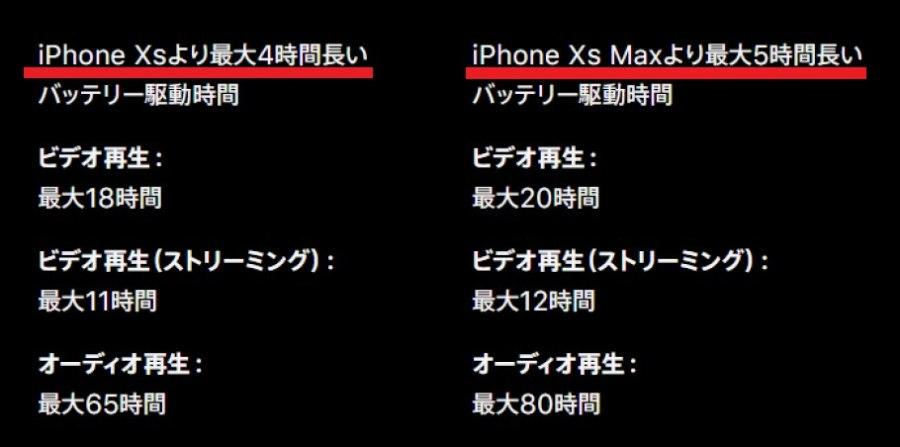 iPhone11ProとiPhone11ProMaxのバッテリー・電池の違い
