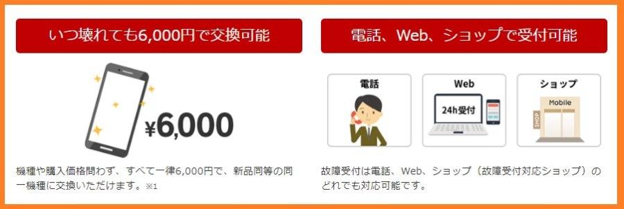 楽天モバイルのスマホ交換保証で6,000円で交換