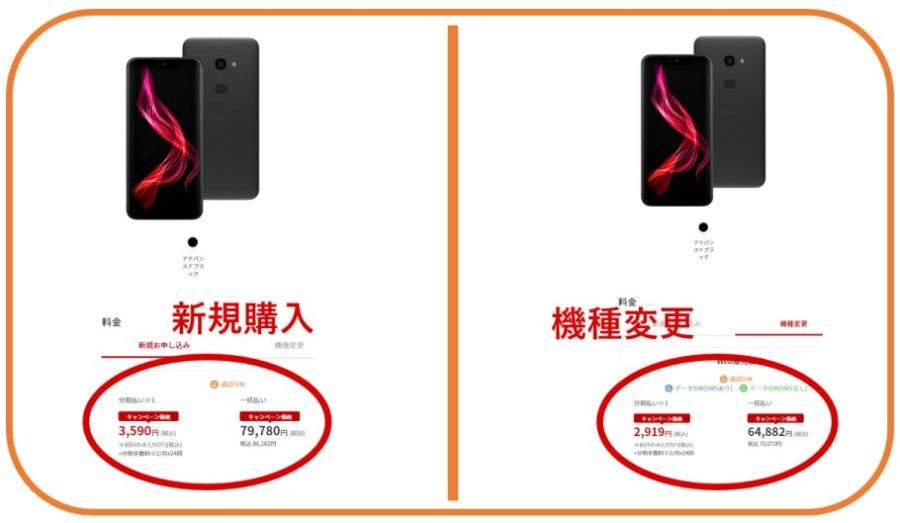楽天モバイルの新規購入と機種変更の価格比較
