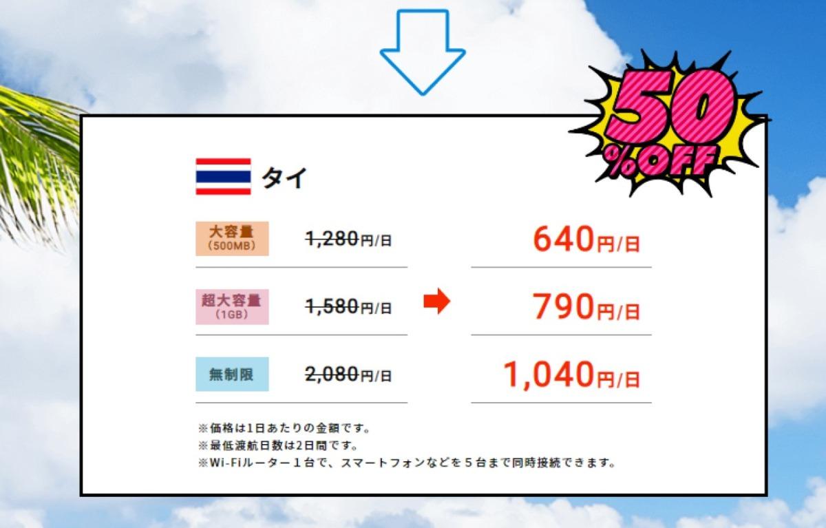 タイ旅行でイモトのWiFiが50%OFFの割引