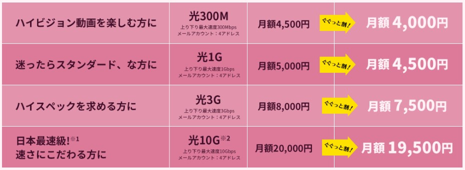 NCT光の料金表
