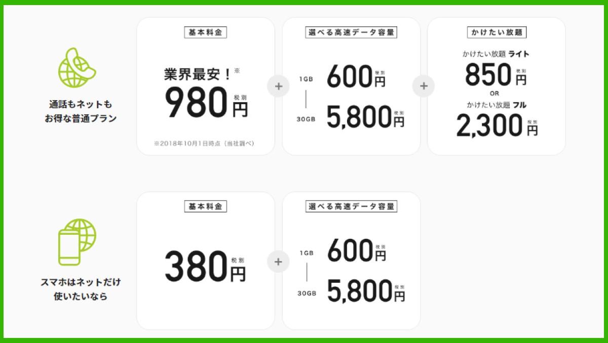 エックスモバイルの料金表