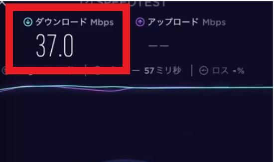 限界突破WiFiの地下鉄でのアップロード速度