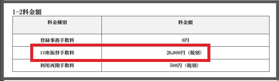 限界突破WiFiの口座振替手数料20,000円
