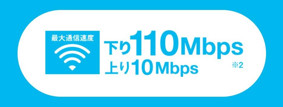 ちゅピCOM Air-LANの速度
