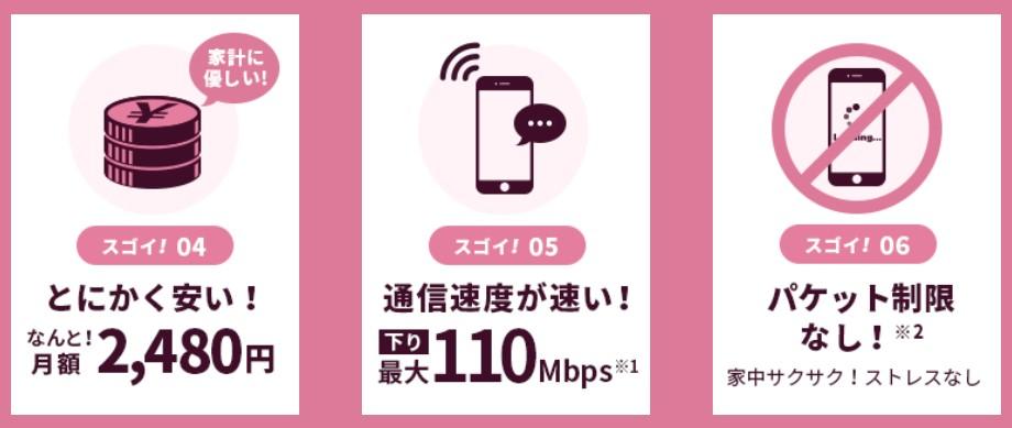 NCTワイヤレスの速度